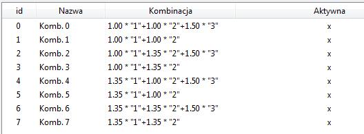 1_A_Płyta_KombinacjeSGNpodstawowa