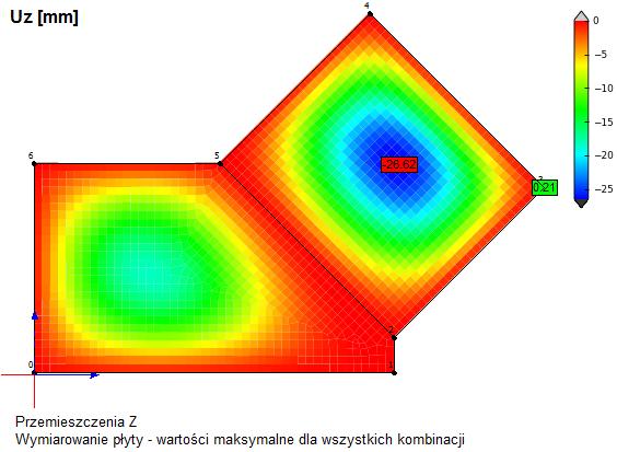 Strop dwuprzęsłowy z lokalnymi układami współrzędnych
